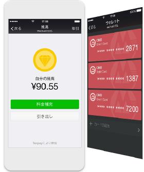 照片:針對Wechat Payment使用Wechat的中國人遊客的結算服務